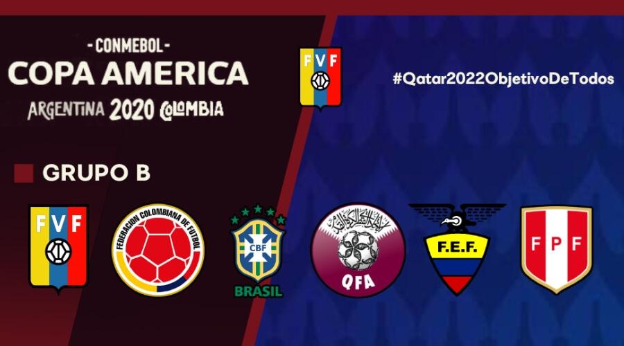 grupos de la copa américa 2020